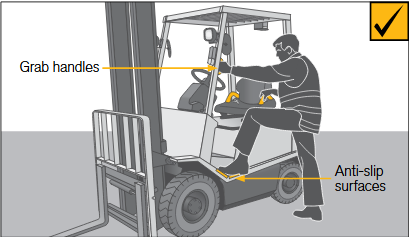 Forklifts - Getting on and off Safely